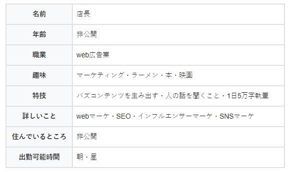 オンラインキャバクラ『澪〜mio〜』の店長さんのプロフィール