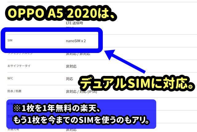 OPPO A5 2020はデュアルSIM