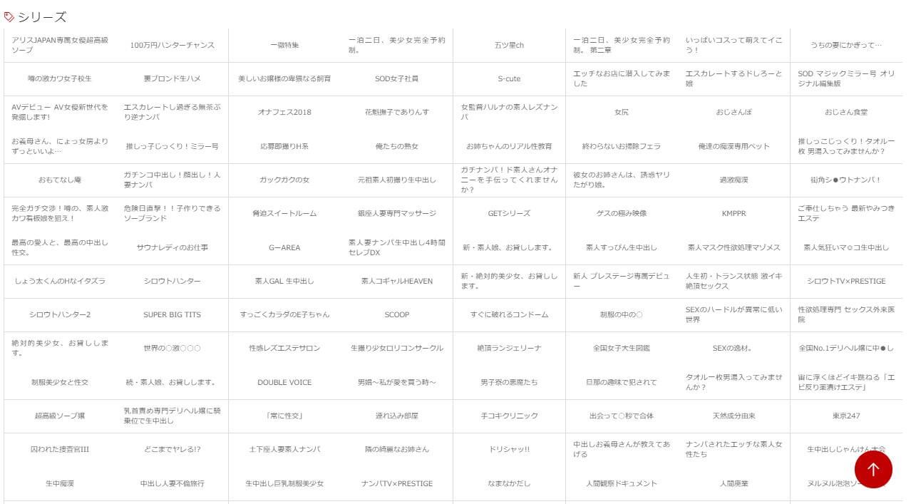 楽天アダルトのエロ動画のラインナップ