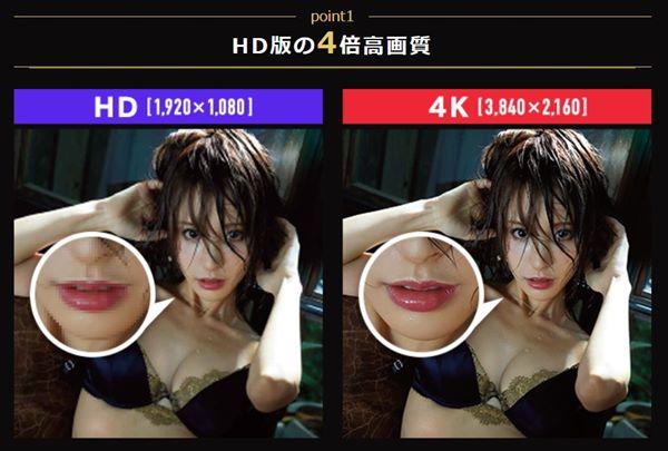 4kエロ動画とHD動画との違い